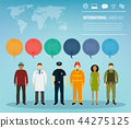 labor, international, occupation 44275125