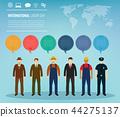 international, profession, occupation 44275137