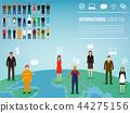 vector, international, profession 44275156