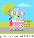 Candy Cotton Mobile Shop Located in City Park 44327710