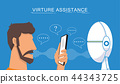 Virtual assistant and voice recognition 44343725