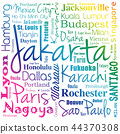 Cities in the world, word cloud 44370308