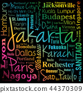Cities in the world, word cloud 44370309