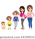 woman growing stages 44390033