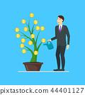 Cartoon Blockchain Concept with Business Man. Vector 44401127