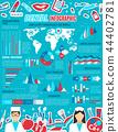 dental, dentistry, infographic 44402781