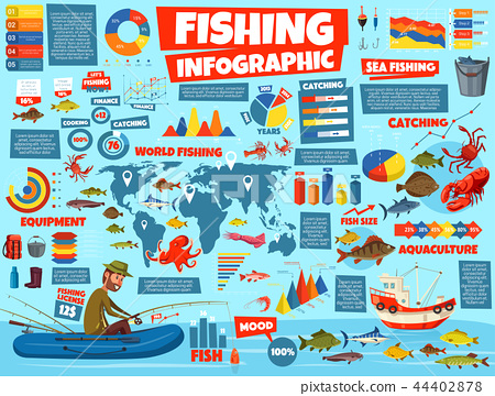 Fishing infographic statistics, cartoon vector 44402878