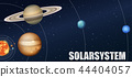 A solar system astronomy 44404057