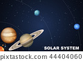 Solar system concept scence 44404060