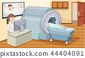 MRI scan at hospital 44404091