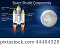 Space shuttle components concept 44404320