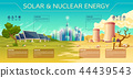 solar, nuclear energy industry infographics 44439543