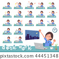 flat type surgical wear women_desk work 44451348