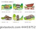 Tourist spots in Japan (Kinki district) 44459752