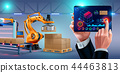 Automation of warehouse on smart factory, the robotic arm loading boxes on pallets. The application 44463813