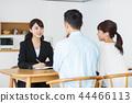 夫婦家庭顧問計劃者房地產 44466113
