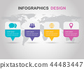 Infographic design template with banner 44483447