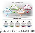 cloud computing services template 44494880
