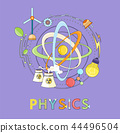 Atom, Wind and Electricity Power Physics Icon 44496504