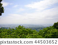 Mt. Takao山顶的看法 44503652
