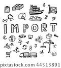 Hand draw import business doodles icon set 44513891