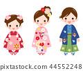 เครื่องแต่งกายญี่ปุ่น,เด็กผู้ชาย,เด็กผู้หญิง 44552248