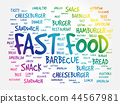 FAST FOOD word cloud collage 44567981