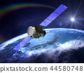 人造衛星 地球儀 土地 44580748