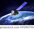 人造衛星 地球儀 土地 44580749