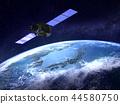 人造衛星 地球儀 土地 44580750