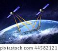 ดาวเทียม,โลก ดิน,สื่อสาร 44582121