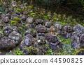 หิน,พื้นหลัง,เกียวโต 44590825