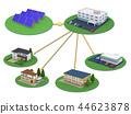 신재생 에너지, 재생가능 에너지, 친환경 에너지 44623878
