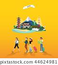 ประเทศญี่ปุ่น,ญี่ปุ่น,การเดินทาง 44624981
