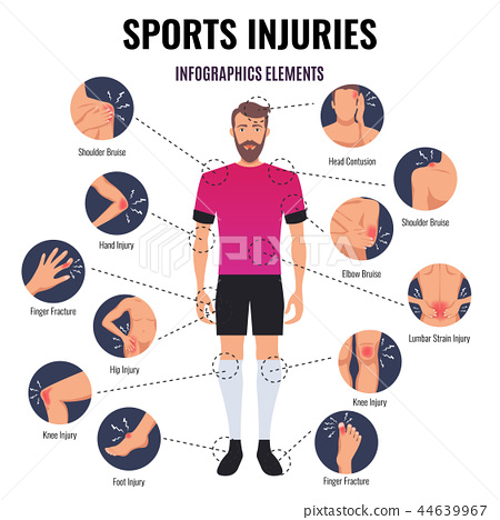 Sports Injuries Infographics 44639967