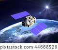 衛星地球GPS通信網絡太陽 44668529