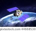 人造衛星地球日本GPS通信網絡 44668530