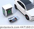 EV 사용한 배터리 재사용 시스템, 자동차 용 배터리의 컷 모델, 전기 SUV의 이미지 44716013