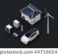 태양 광 발전, 풍력 발전, EV 배터리 재활용 전기 자동차 및 충전 설비 신 재생 에너지 네트워크 44716024