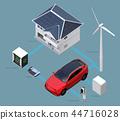 태양 광 / 풍력 발전, EV 배터리 재사용, EV 및 충전 시설의 재생 가능 에너지의 네트워크 이미지. 문자 수 44716028