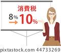 消費稅上升困擾婦女的例證幻燈片 44733269