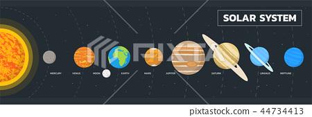 Solar system planet 44734413