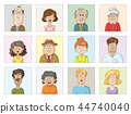 avatar, character, people 44740040