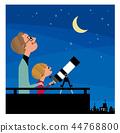 การสังเกตพ่อลูกและดาราศาสตร์ 44768800