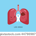 cancer, lung, lungs 44790987