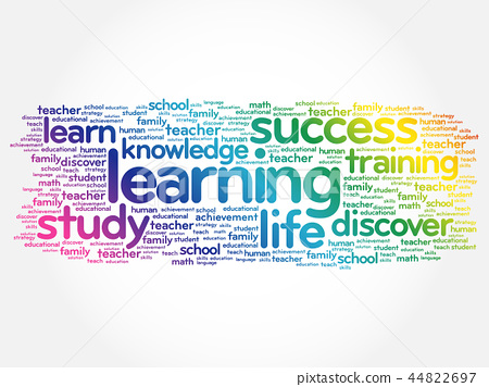 Learning word cloud collage - Stock Illustration [44822697 ...