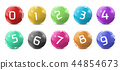 lotto, bingo colored balls with numbers 44854673