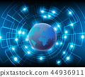 全球化 网络 互联网 44936911