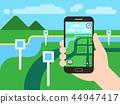 smartphone gps navigation 44947417