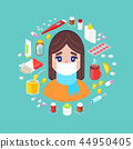 Sick girl with different drugs 44950405